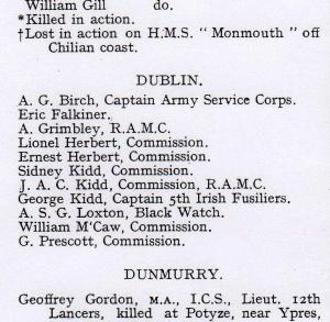 Detail of the Dublin names in the Non-Subscribing Presbyterian January 1916